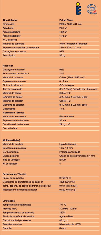 Tabela ThemoFlat