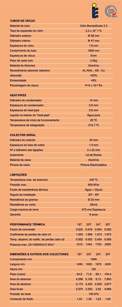 Tabela V 2