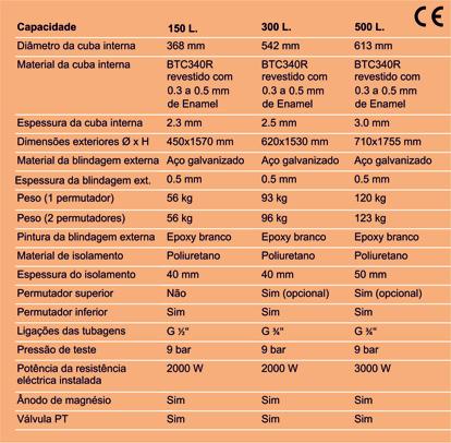 Tabela_ Enamel 3