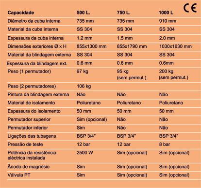 Tabela_Aco_Inox_3