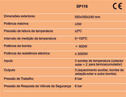 1_SP116