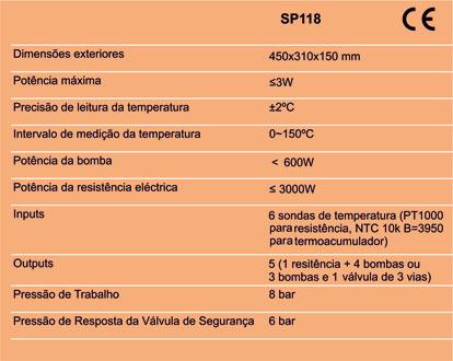 1_SP118