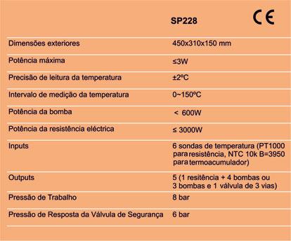 1_SP228