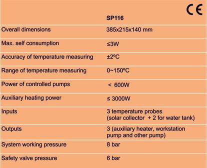 Tabela SP116 EN
