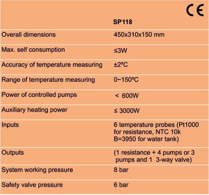 Tabela SP118 EN